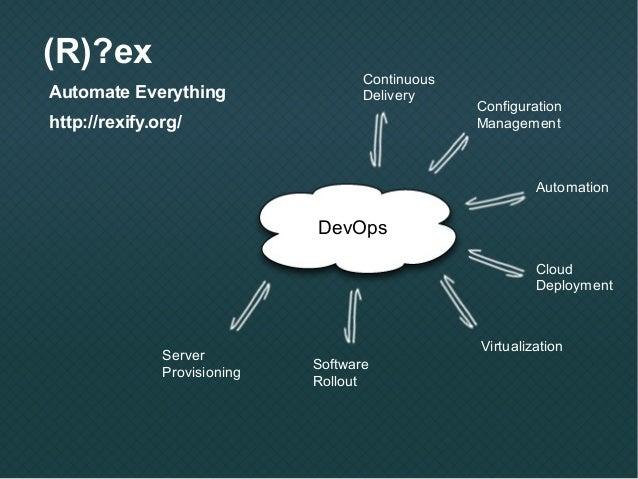 (R)?ex Continuous Delivery Configuration Management Automation Cloud Deployment Virtualization Software Rollout Server Pro...