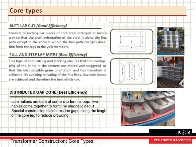 Admirable Rex Hall Airbus Wiring Diagram Wiring Diagram Wiring Digital Resources Sulfshebarightsorg