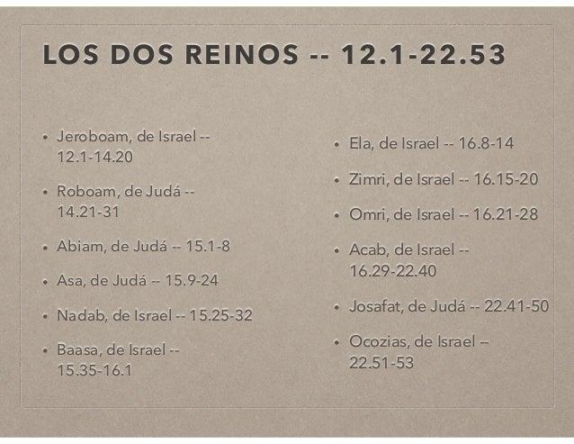 LOS DOS REINOS -- 12.1-22.53  • Jeroboam, de Israel --  12.1-14.20  • Roboam, de Judá --  14.21-31  • Abiam, de Judá -- 15...