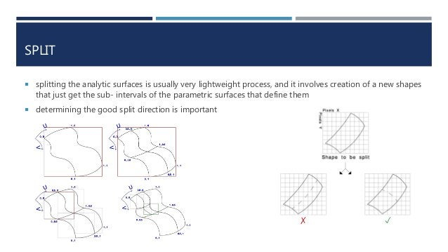 SPLIT  splitting the analytic surfaces is usually very lightweight process, and it involves creation of a new shapes that...
