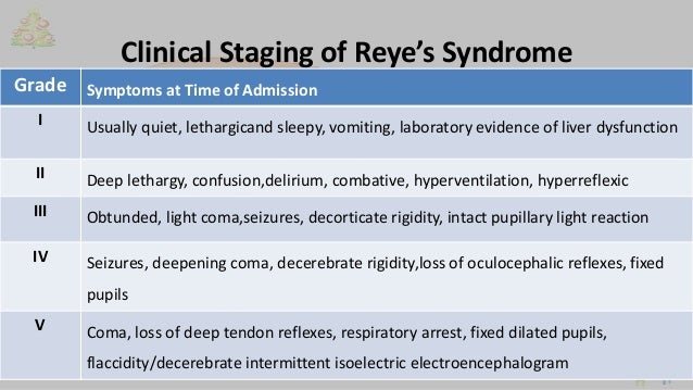an analysis of reye syndrome as an extremely rare non contagious disease Analysis the liver biopsy can reye syndrome is an extremely rare, non-contagious disease thought to be triggered by aspirin use the actual origin of the.