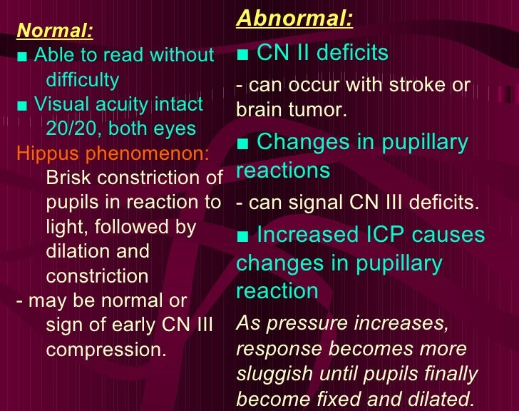 Normal: ■  Able to read without difficulty ■  Visual acuity intact 20/20, both eyes Hippus phenomenon:   Brisk constrictio...