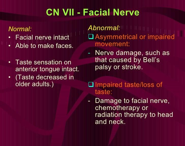 CN VII - Facial Nerve <ul><li>Normal: </li></ul><ul><li>Facial nerve intact </li></ul><ul><li>Able to make faces. </li></u...