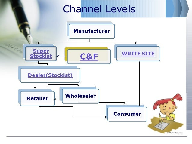 rationalize channel margins to optimize distribution Academiaedu is a platform for academics to share research papers.