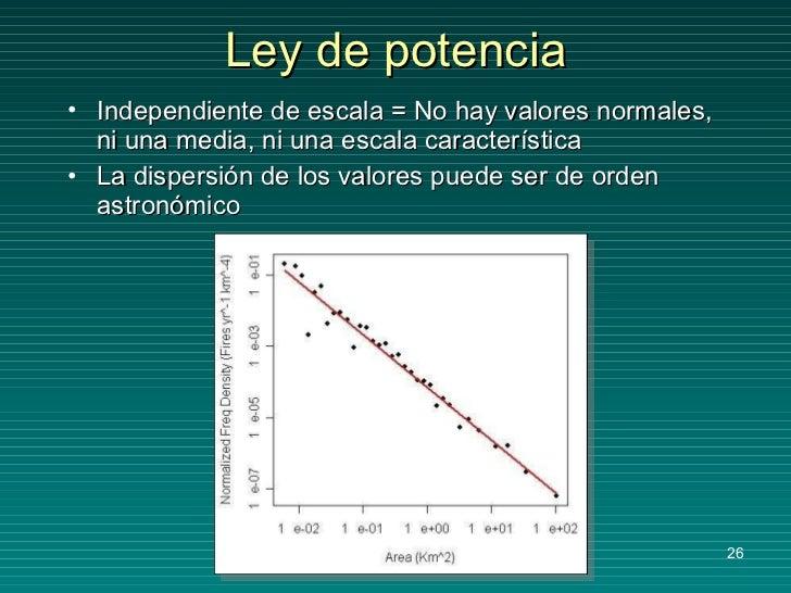 Ley de potencia <ul><li>Independiente de escala = No hay valores normales, ni una media, ni una escala característica </li...