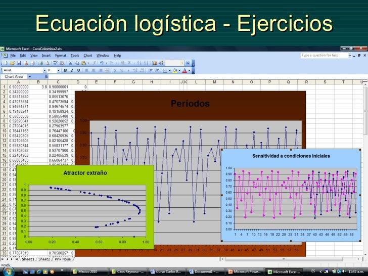 Ecuación logística - Ejercicios