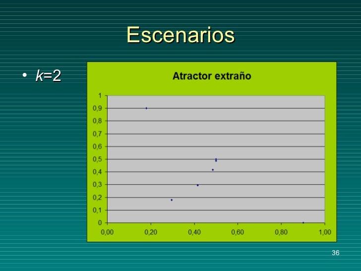 Escenarios <ul><li>k =2 </li></ul>