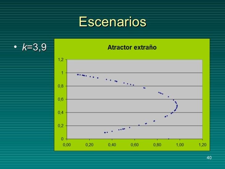 Escenarios <ul><li>k =3,9 </li></ul>