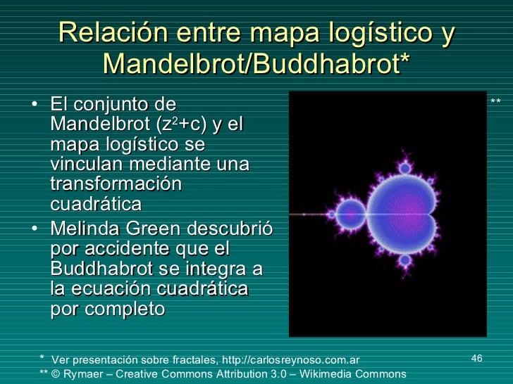 Relación entre mapa logístico y Mandelbrot/Buddhabrot* <ul><li>El conjunto de Mandelbrot (z 2 +c) y el mapa logístico se v...