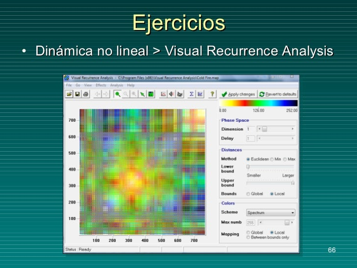 Ejercicios <ul><li>Dinámica no lineal > Visual Recurrence Analysis </li></ul>