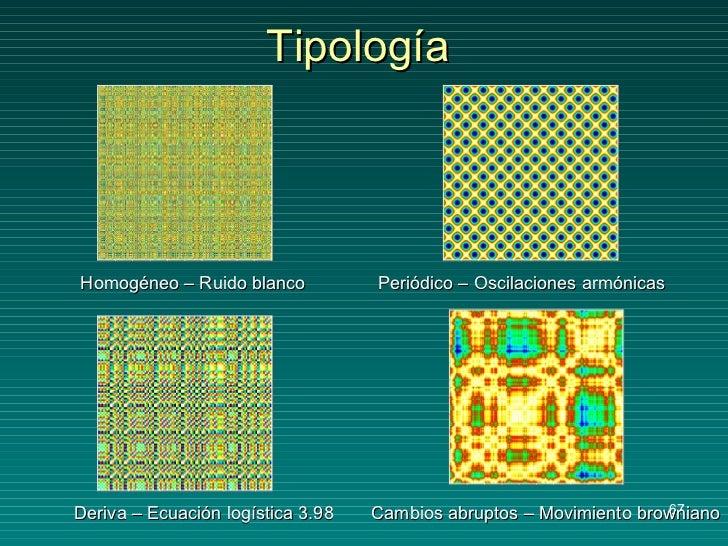 Tipología Homogéneo – Ruido blanco Periódico – Oscilaciones armónicas Deriva – Ecuación logística 3.98 Cambios abruptos – ...