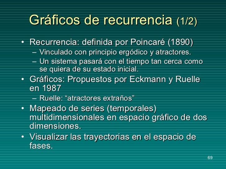 Gráficos de recurrencia  (1/2) <ul><li>Recurrencia: definida por Poincaré (1890) </li></ul><ul><ul><li>Vinculado con princ...