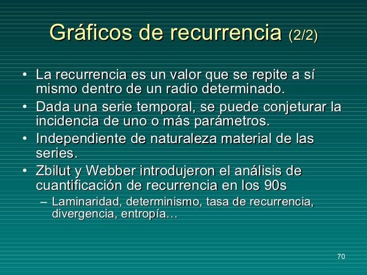 Gráficos de recurrencia  (2/2) <ul><li>La recurrencia es un valor que se repite a sí mismo dentro de un radio determinado....