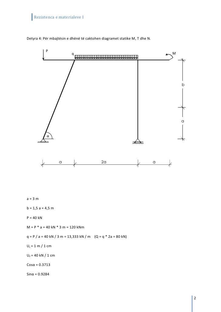 Rezistenca e materialeve IDetyra 4: Për mbajtësin e dhënë të caktohen diagramet statike M, T dhe N.            P          ...