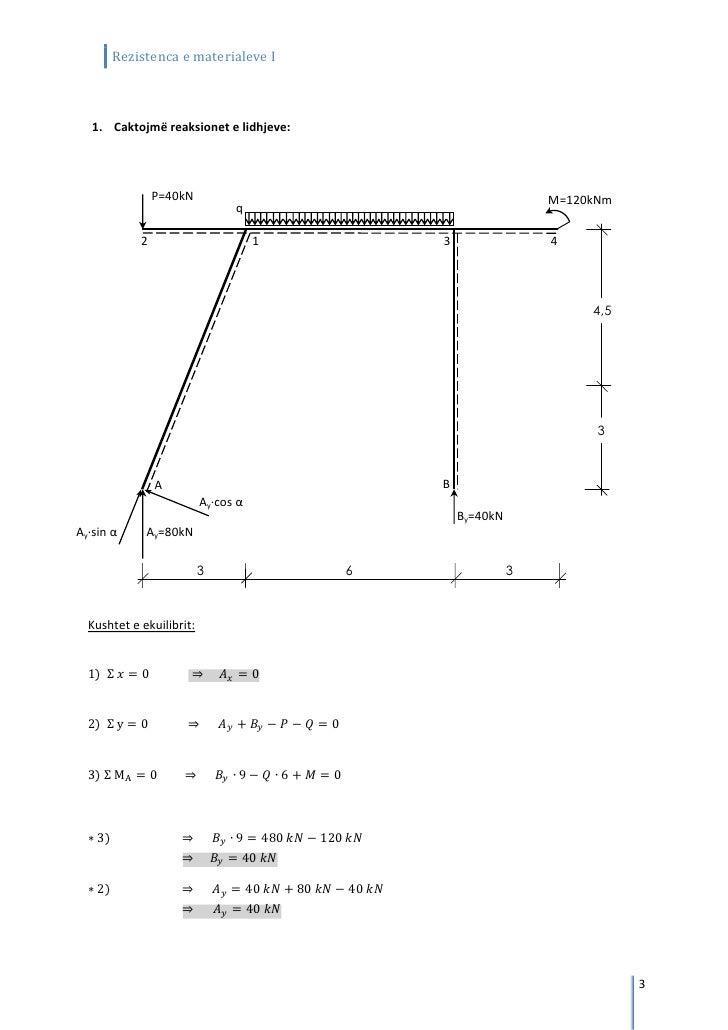 Rezistenca e materialeve I   1. Caktojmë reaksionet e lidhjeve:                P=40kN                                     ...