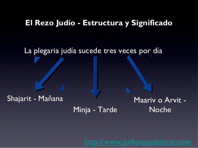 El Rezo Judío Estructura Y Significado De Las Plegarias Judías