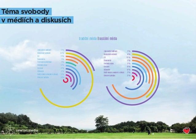 Rezonance infografika final Slide 3