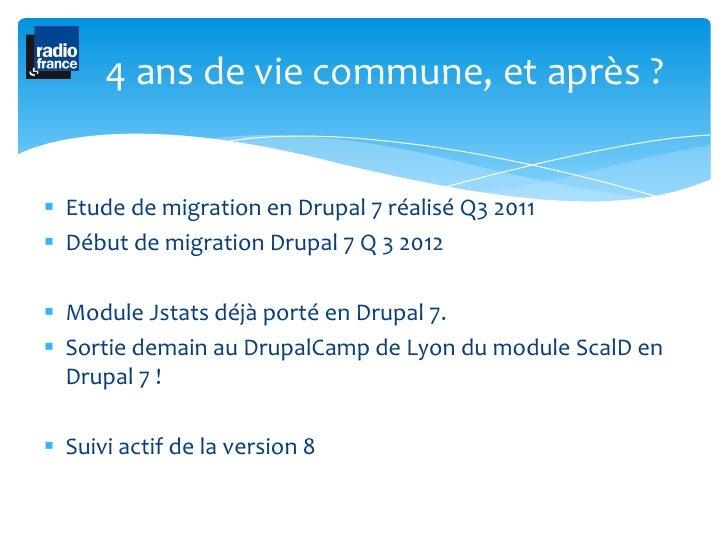 Drupal 7 site de rencontre