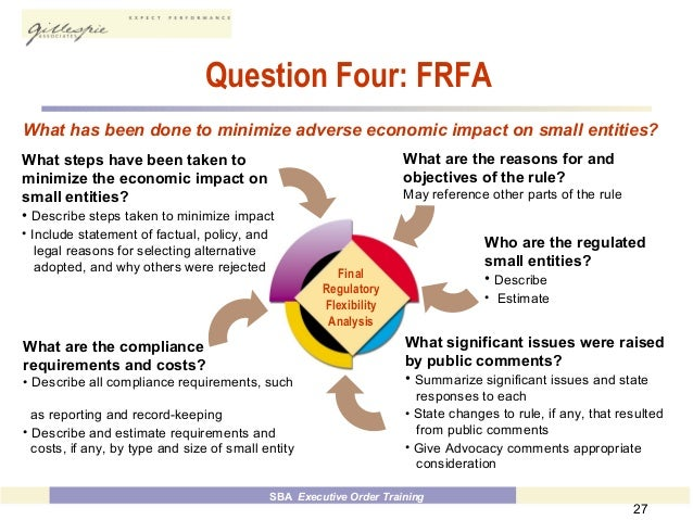 Law regulatory what does the