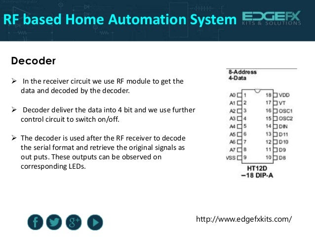 Rf based home automation system project