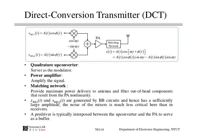 Rf module design chapter 4 transceiver architecture 79 publicscrutiny Gallery
