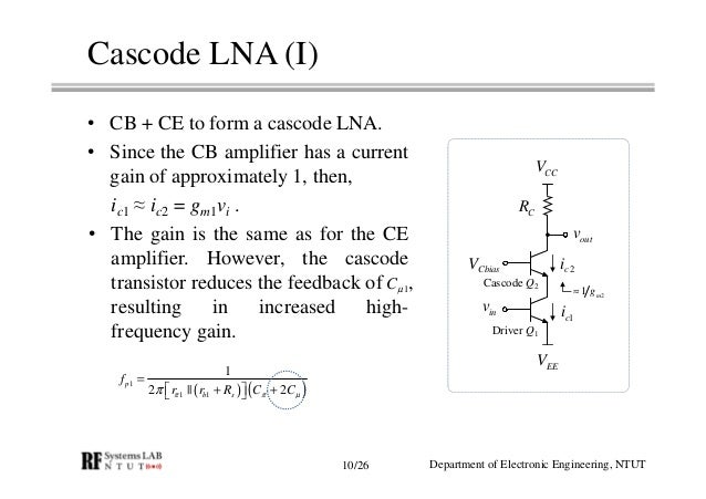 RF Module Design - [Chapter 5] Low Noise Amplifier