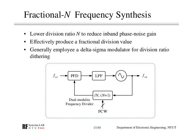 RF Module Design - [Chapter 8] Phase-Locked Loops