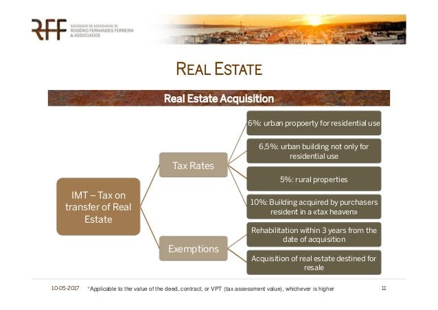 REAL ESTATE 10-05-2017 11 IMT – Tax on transfer of Real Estate Tax Rates 6%: urban propoerty for residential use 6,5%: urb...