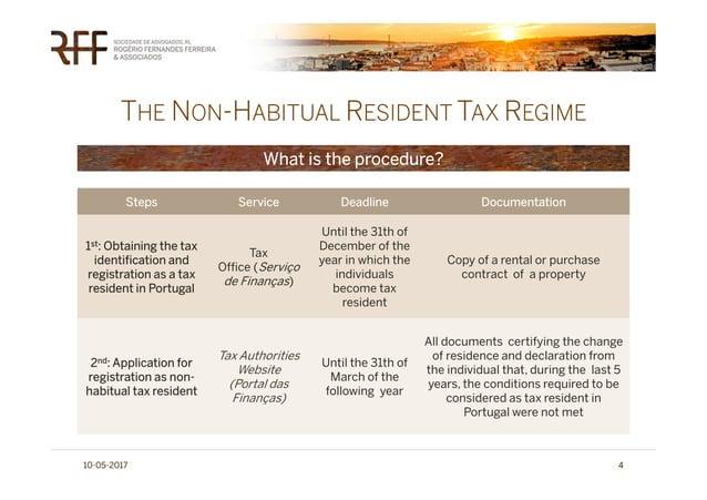 THE NON-HABITUAL RESIDENT TAX REGIME 10-05-2017 4 What is the procedure? Steps Service Deadline Documentation 1st: Obtaini...