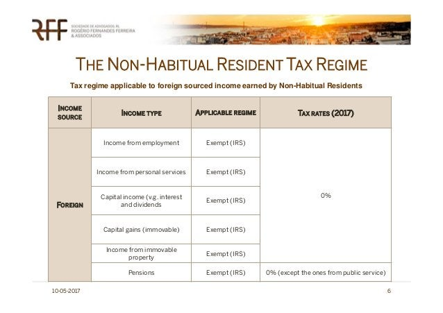 THE NON-HABITUAL RESIDENT TAX REGIME 10-05-2017 6 INCOME SOURCE INCOME TYPE APPLICABLE REGIME TAX RATES (2017) FOREIGN Inc...