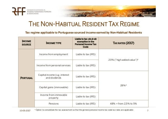 THE NON-HABITUAL RESIDENT TAX REGIME 10-05-2017 7 INCOME SOURCE INCOME TYPE Liable to tax vis-à-vis exemption in the Perso...