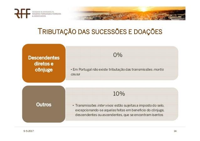 TRIBUTAÇÃO DAS SUCESSÕES E DOAÇÕES 9-5-2017 14 • Em Portugal não existe tributação das transmissões mortis causa Descenden...