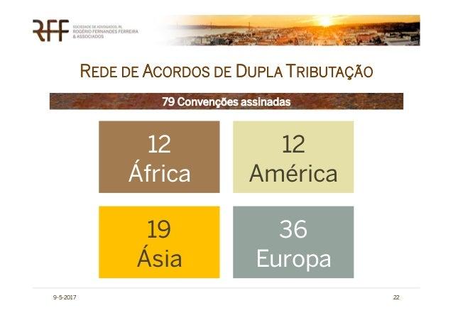 REDE DE ACORDOS DE DUPLA TRIBUTAÇÃO 9-5-2017 22 79 Convenções assinadas 12 África 12 América 19 Ásia 36 Europa