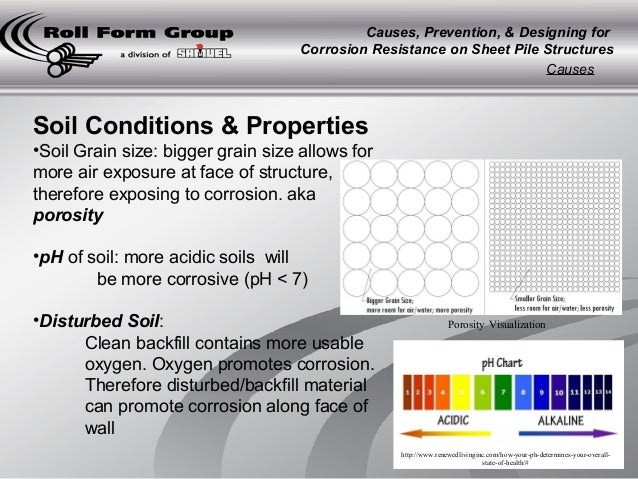 Causes, Prevention, & Designing for Corrosion Resistance on Sheet Pi…