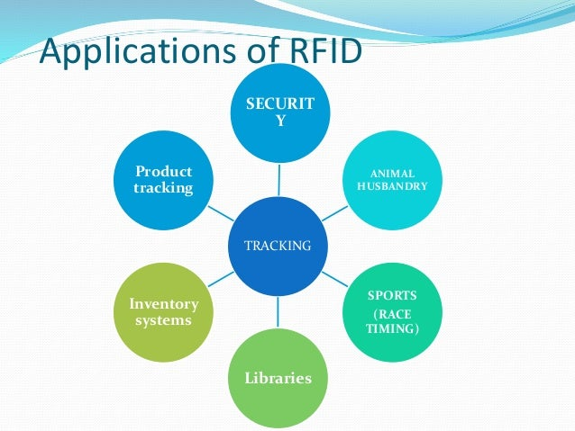 applications of rfid Of radio frequency identification (rfid) technology components of rfid, benefits , limitations, applications i introduction rfid technology principles, advantages, limitations & its applications mandeep kaur, manjeet sandhu.