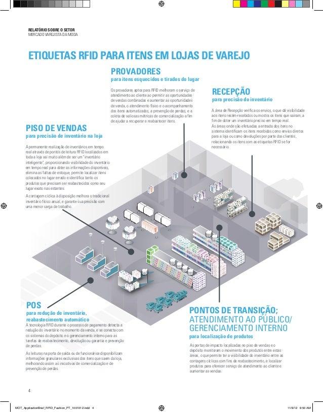 RELATÓRIO SOBRE O SETOR MERCADO VAREJISTA DA MODA 4 General Retail Environment PROVADORES para itens esquecidos e tirados ...