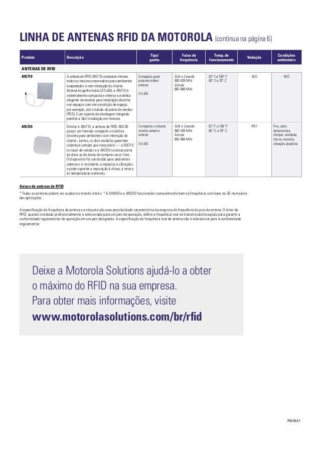 Produto Descrição Tipo/ ganho Faixa de frequência Temp. de funcionamento Vedação Condições ambientais ANTENAS DE RFID AN71...
