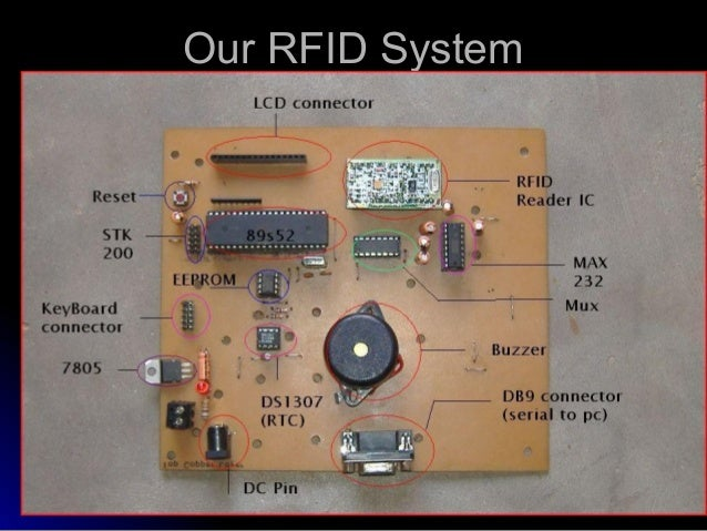 access control system using rfid and zigbee
