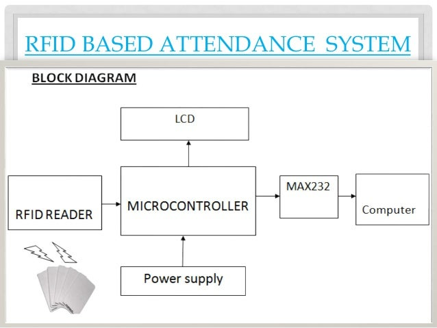 thesis on rfid based attendance system In [23], author presents the implementation of an (ams) attendance management system that is based on bluetooth and nfc technologies in a multiuser environment it uses fingerprint & the bluetooth address of the nfc enabled phone of the user.