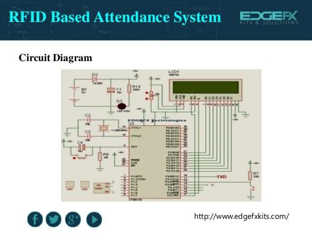 rfid based attendance system rh slideshare net  RFID Network Diagram