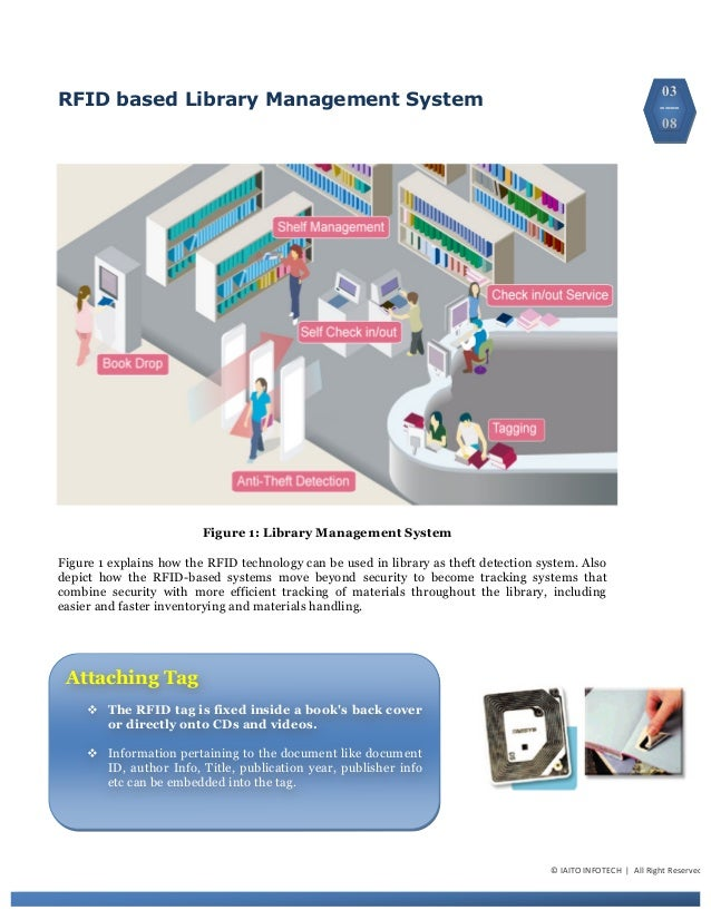 rfid based library management system Library is a place where knowledge resides, in the form of books, journals, and audio visuals such as cds and dvds the management and maintenance of a library.