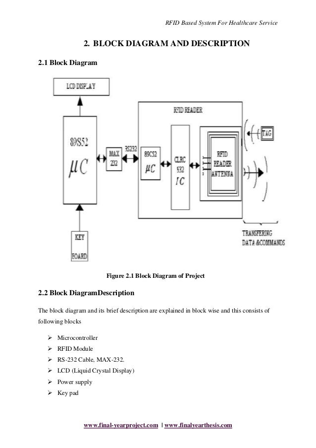 Rfid based system for healthcare service 4 rfid based system for healthcare service 2 block diagram ccuart Images