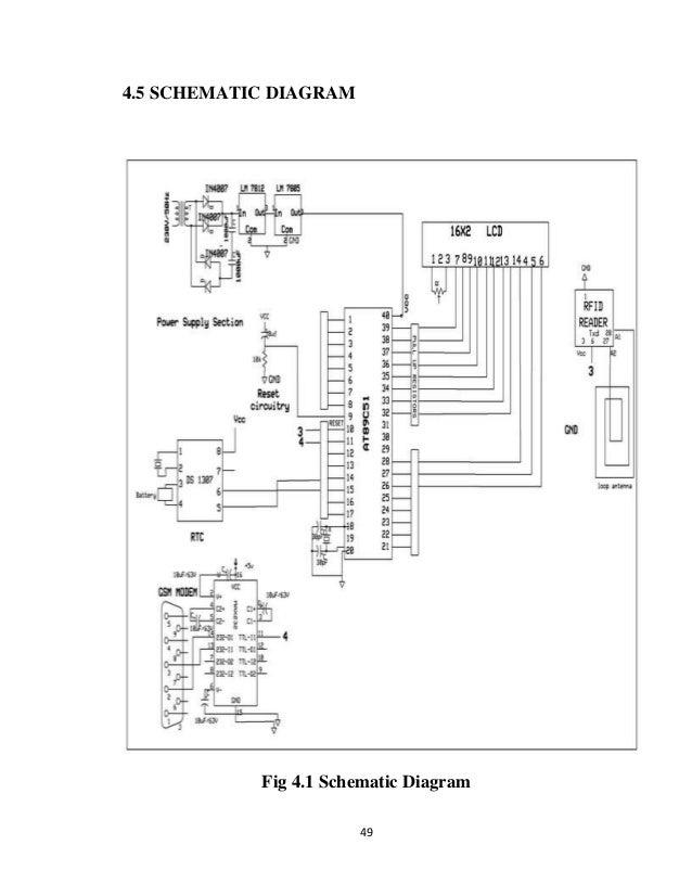 rfid based traffic controller using gsm rh slideshare net