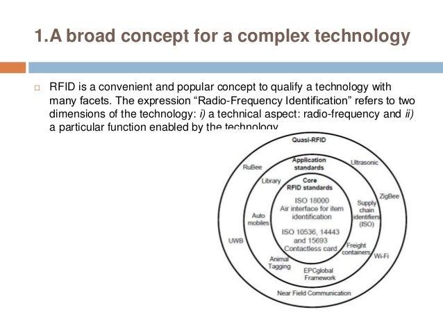 the characteristics and development of rfid radio frequency identification essay Radio frequency identification (rfid), like many other technologies, is a two-edged sword on the one hand, this automatic identification technology would enable.