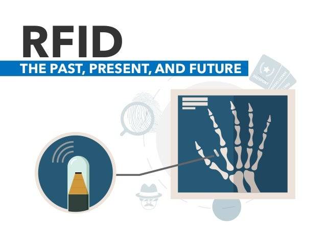 RFIDTHE PAST, PRESENT, AND FUTURE