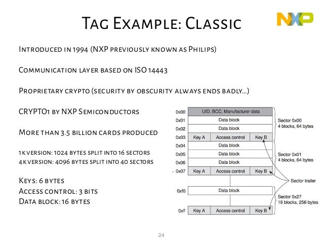 24 Classic Introduced in 1994 (NXP previously known as Philips) Communication layer based on ISO 14443 Proprietary crypto ...