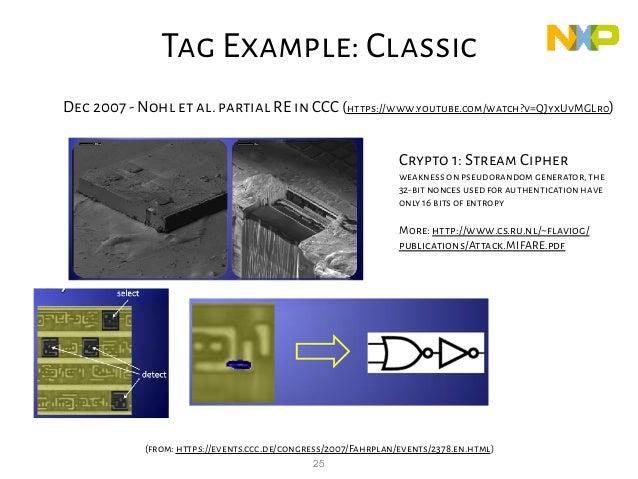 25 Dec 2007-Nohl et al.partial RE in CCC (https://www.youtube.com/watch?v=QJyxUvMGLr0) (from: https://events.ccc.de/congre...