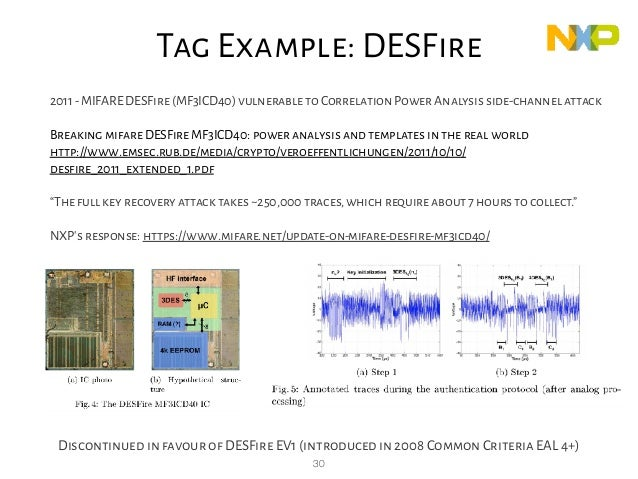 30 2011-MIFARE DESFire (MF3ICD40) vulnerable to Correlation Power Analysis side-channel attack Breaking mifare DESFire MF3...