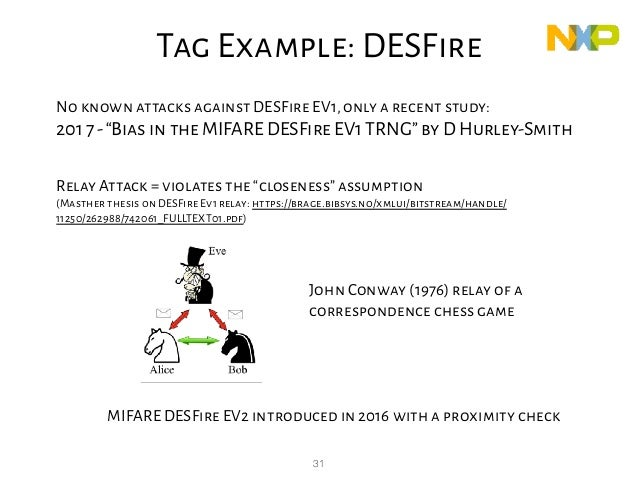 """31 DESFire No known attacks against DESFire EV1,only a recent study: 201 7-""""Bias in the MIFARE DESFire EV1 TRNG""""by D Hurle..."""