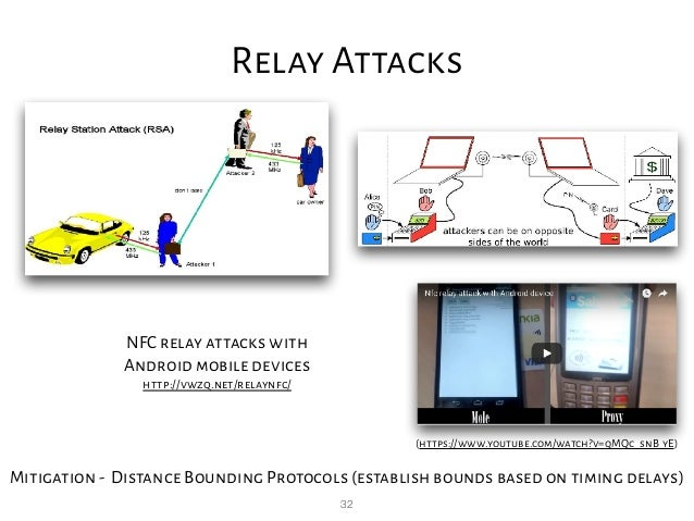 32 Relay Attacks NFC relay attacks with Android mobile devices http://vwzq.net/relaynfc/ Mitigation- Distance Bounding Pro...